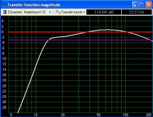 Project Maelstrom X 21 LLT 800l 14hz-m_transfer.jpg