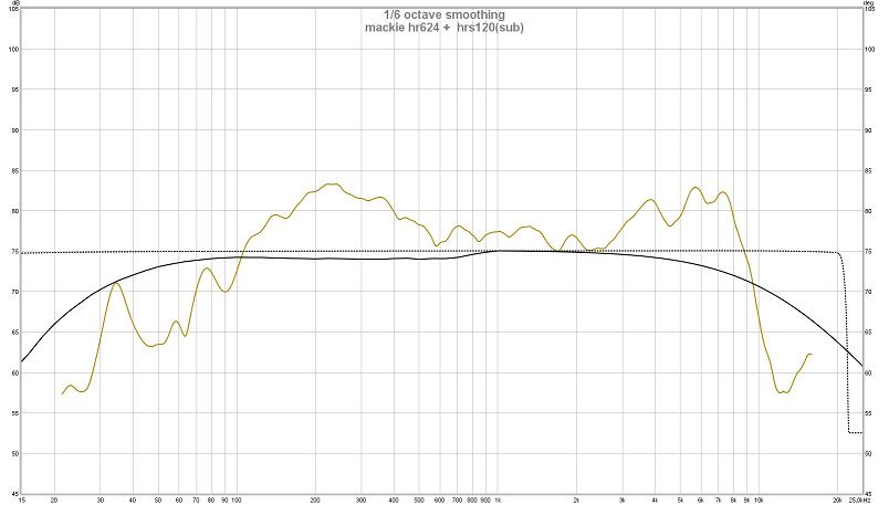 My REW measurement-mackie-sub_800.jpg