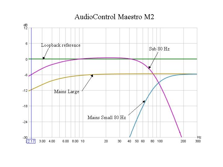 AVR Frequency Response Graphs-maestrom2-final.jpg