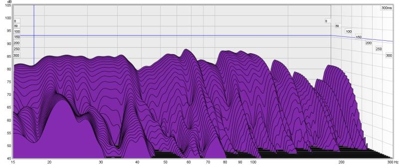 Full range and Sub-main-160hz.jpg