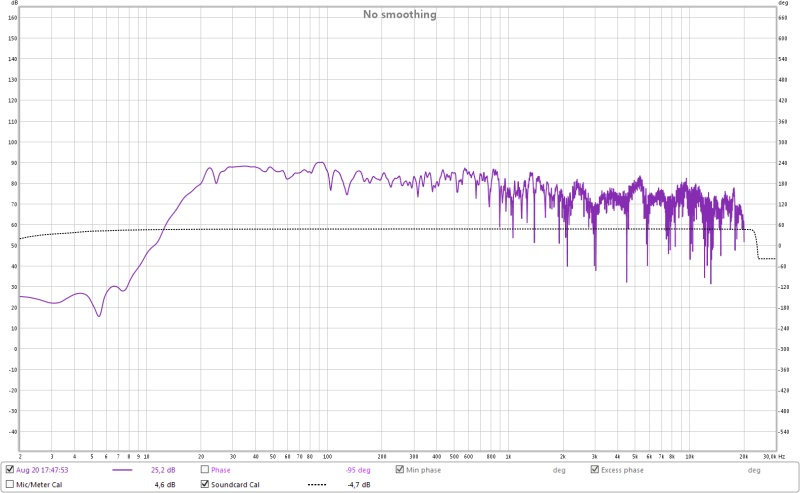 Using EQ to flatten LF of main speakers?-main-subs-20.august2013-new-cal.jpg