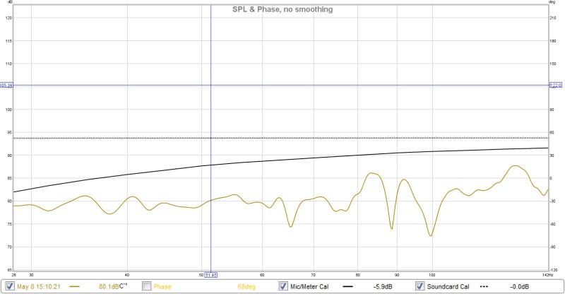 my first REW attempt-main-sub-full-range-120hz.jpg