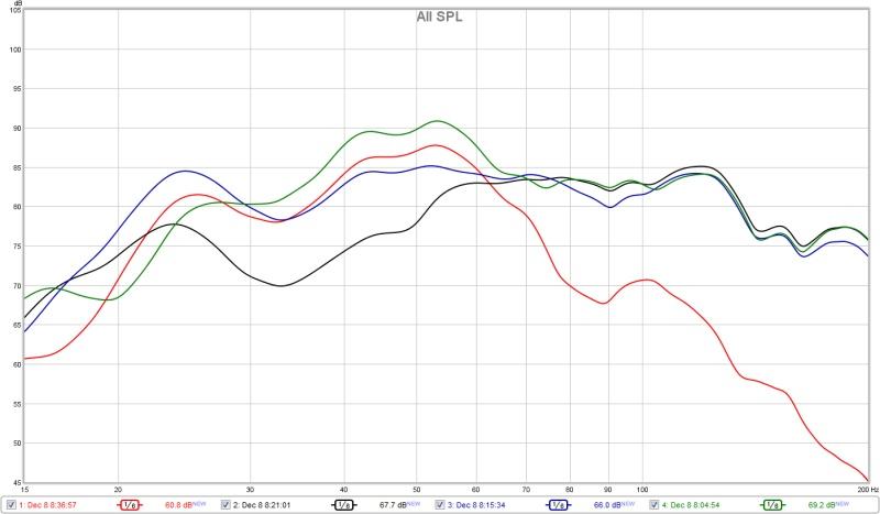 Help interpretation latest room curve.-main-sub-measurments-1-6.jpg
