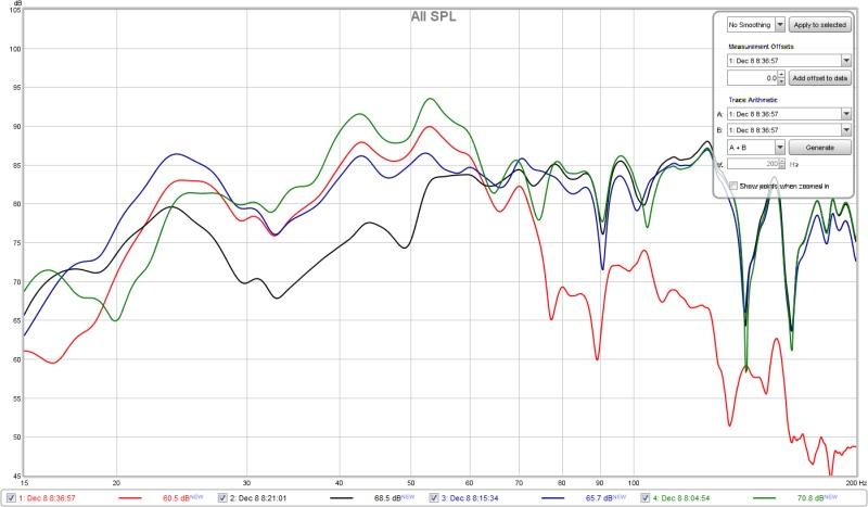 Help interpretation latest room curve.-main-sub-measurments-ns.jpg