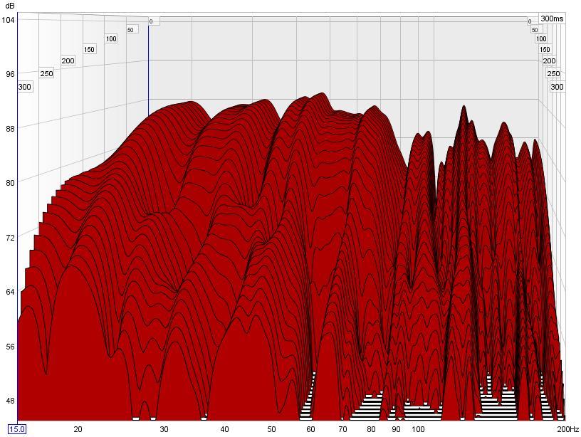 First REW Plots-main-sub-pos-1-waterfall-300ms.jpg