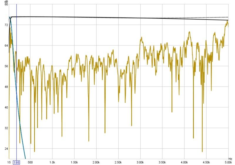 Building super-chunk trap, is 703 good enough?-main_speakers.jpg
