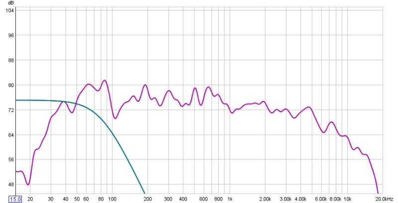 First Measurements-mains-1.jpg