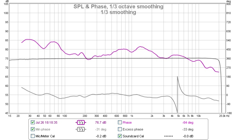 1st Graphs, THIS IS COOL!-mains-sub1-3smooth.jpg