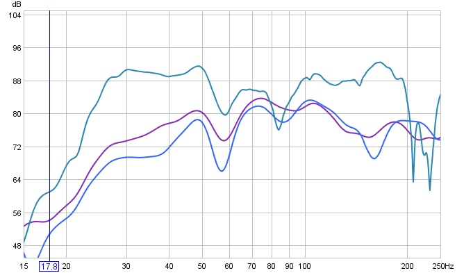 My second attempt at measurements-mains-subwoofer.jpg
