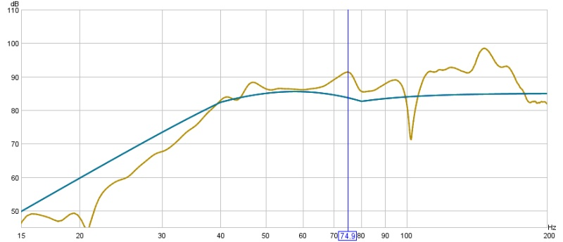 Frequency Response Graphs - Advice Needed-mains.jpg