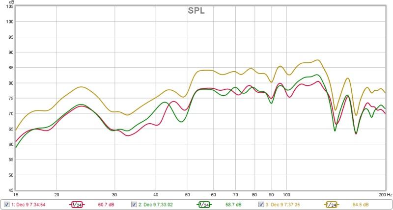 Help interpretation latest room curve.-mains-l-r-both-no-sub.jpg