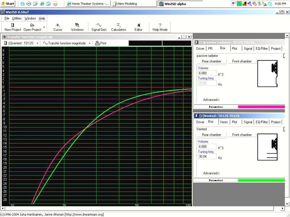 New DIY project - big sub, small box (passive radiator?)-mains-pr-graph.jpg