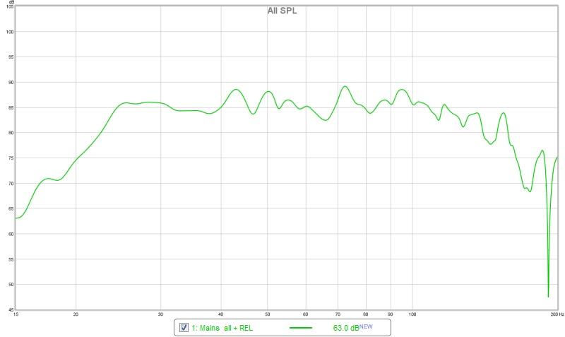 Help interpretation latest room curve.-mains-rel.jpg