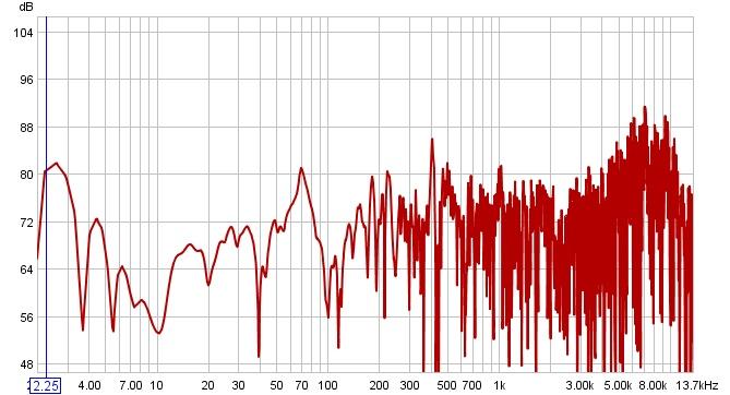 My acoustic project-mains-spectrum.jpg