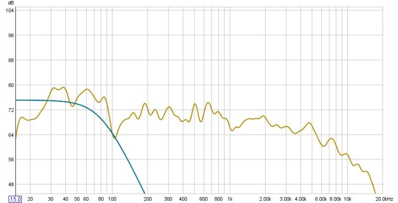 First Measurements-mains-sub-1.jpg
