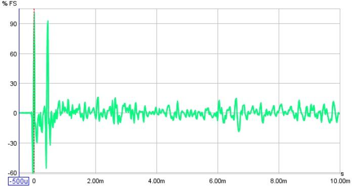 Latest REW graphs of my budget sub...-mains_imp_treat_hts.jpg