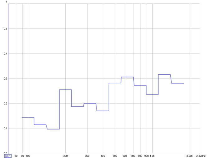 First equalization and having trouble.. anyone help please-mainsrt60edt1_3oct.jpg