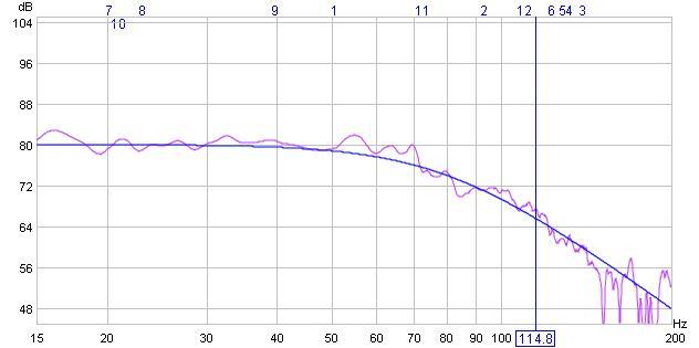 First Graphs...-maneq7_24.jpg