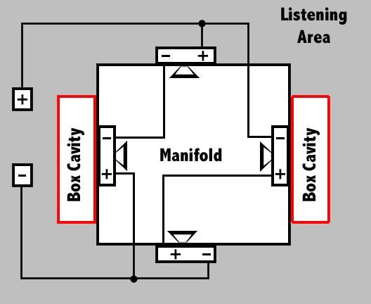 4 ohms in series-manifold-ib.jpg