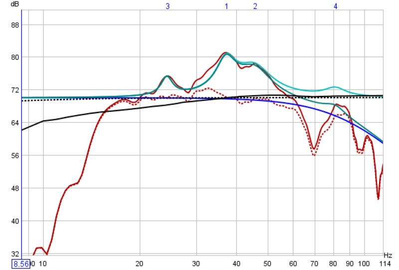 1st Graph--how's it look?-manual-adjusted-target-line-70db.jpg