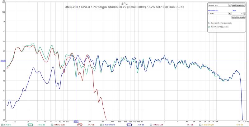 Emotiva UMC-200 and REW-manual-eq-overlay.png