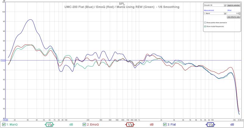 Emotiva UMC-200 and REW-manual-flat-emoq-overlay.png