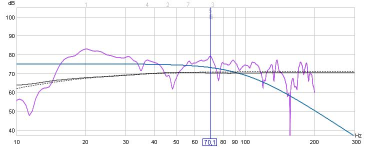 phase shifts-manual-sounds-good.jpg