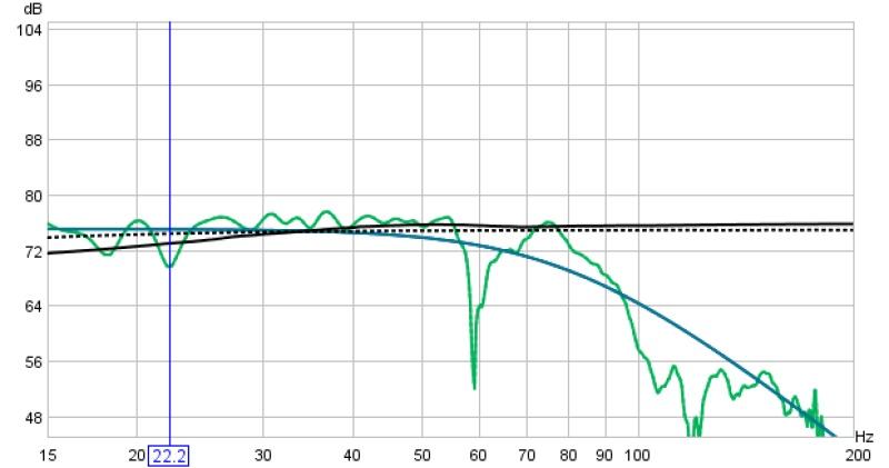 Low measurement with REW?-mar-10.jpg