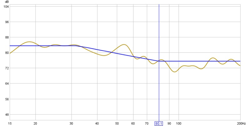 Avr question-mar-2-full-range-10-200-hz.jpg