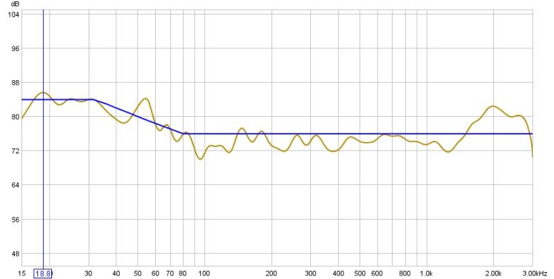 Avr question-mar-2-mains-subs-full-range.jpg