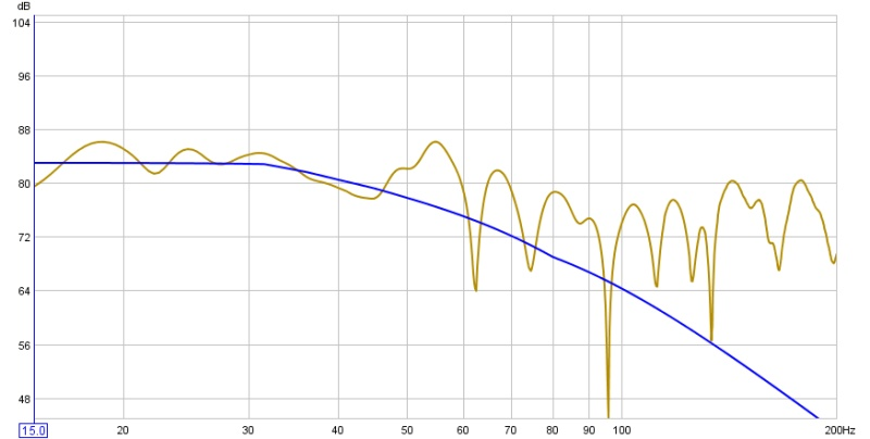 Avr question-mar-2-mains-subs-200hz.jpg