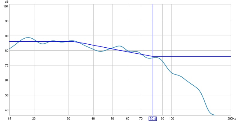 Avr question-mar-2-subs-only-full-range-target.jpg