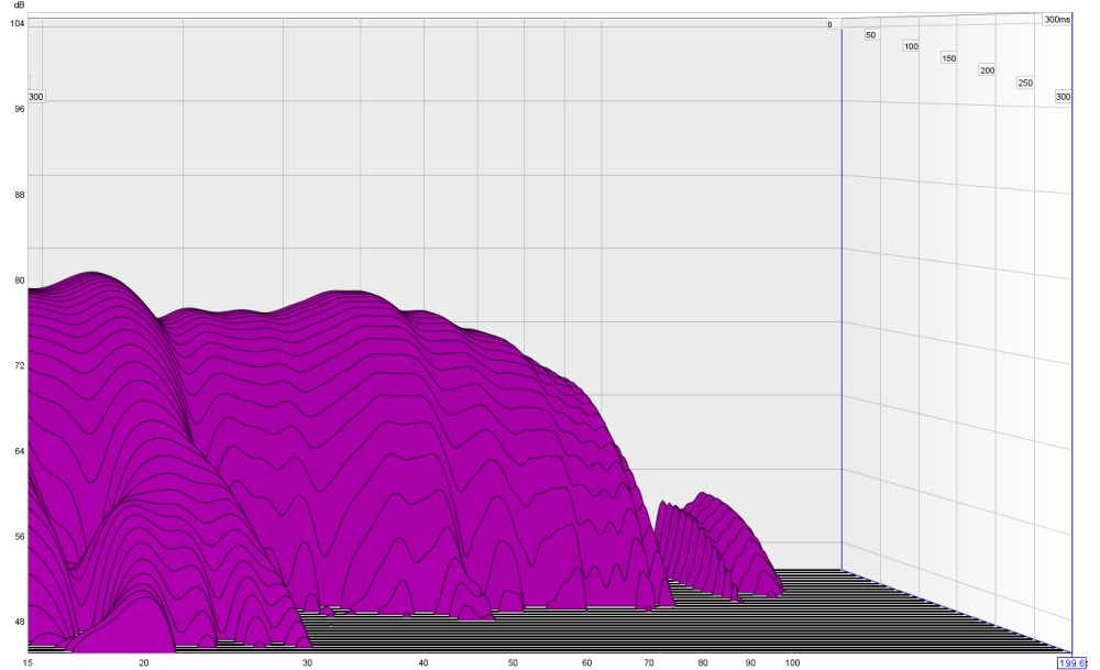 pretty big dip, can not move IB sub-mar-2020-20all-20ceiling.jpg