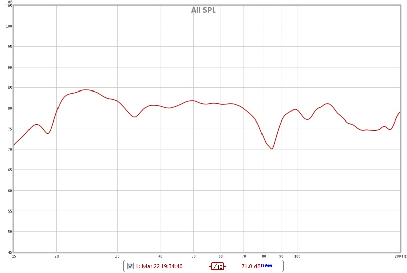Graphs for your review-mar-22-2013-sw-small.jpg