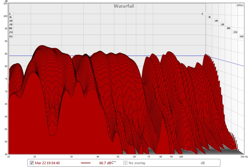 Graphs for your review-mar-22-2013-sw-small-waterfall.jpg