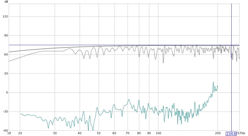 First time user, in a small room.-march92010measurementandcalibrationtraces.jpg