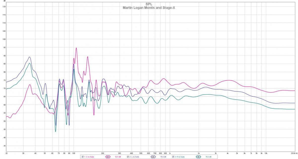 MartinLogan Montis and StageX Loudspeaker Review Discussion Thread-martin-logan-montis-stage-x.jpg