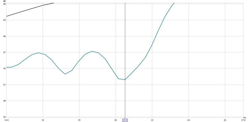 Problems tuning Passive Radiators with Built Box-massed-307gms.jpg