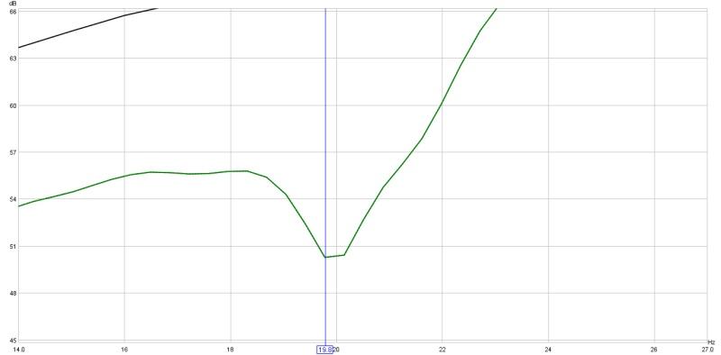 Problems tuning Passive Radiators with Built Box-massed-350gms.jpg