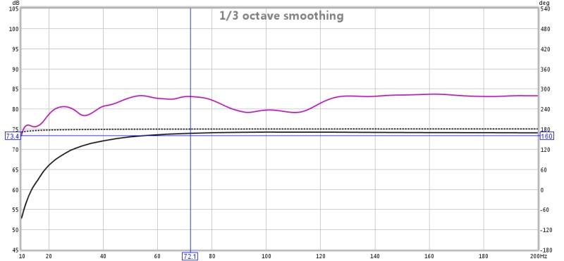 2 x 15 cu ft FIQ18 multi tuned ported subs-massive-dip3.jpg
