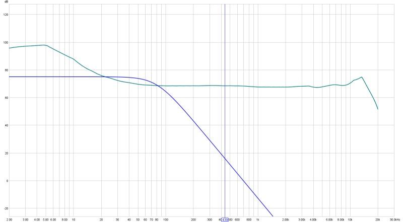 First time REW Plot-maudiofrequencyplot_2.jpg