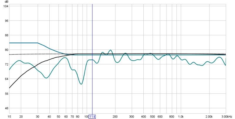 Using RTA to position subs/mains-may-26-full-range-1.jpg