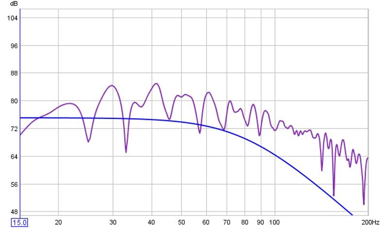 Boom Boom resonance in the room-may23_ezseteqgraph.jpg