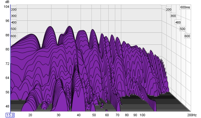 Boom Boom resonance in the room-may23_ezseteqwaterfall.jpg