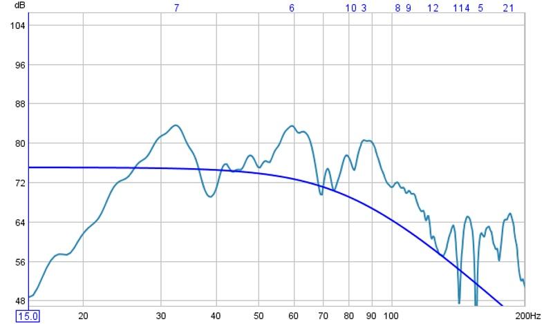 Boom Boom resonance in the room-may23_noeqgraph.jpg