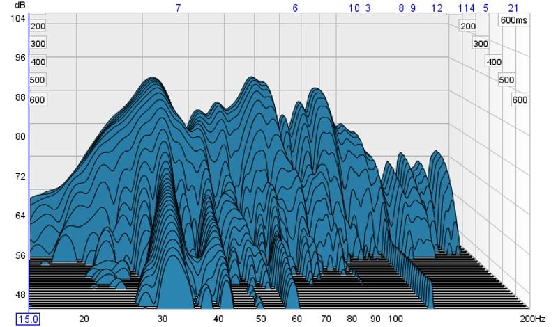 Boom Boom resonance in the room-may23_noeqwaterfall.jpg