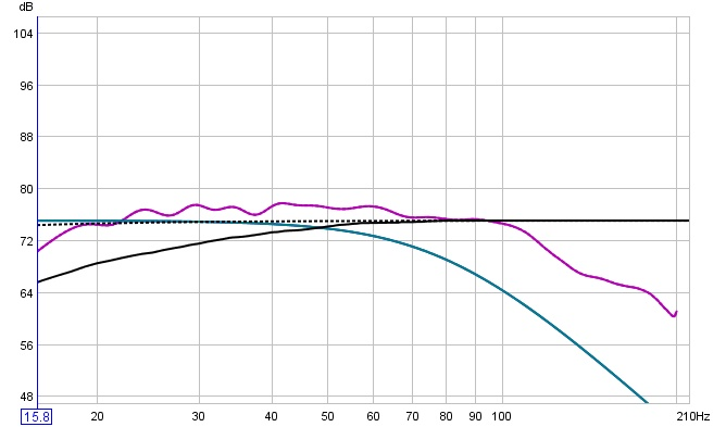 Full range vs crossover proof thanks to REW-may28_ezseteqsmoothing.jpg