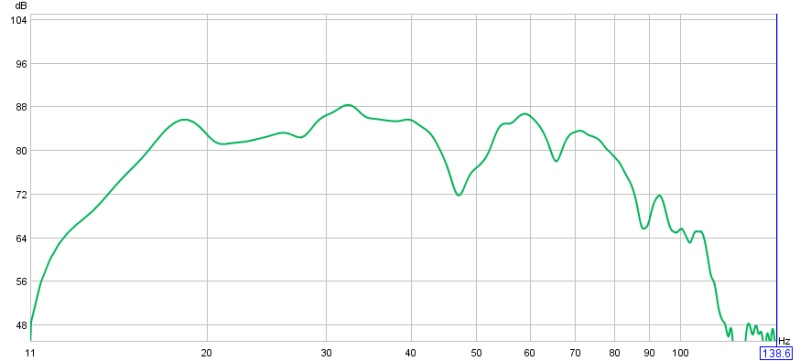My first graph....-mbm_and_ho_with_turbo.jpg