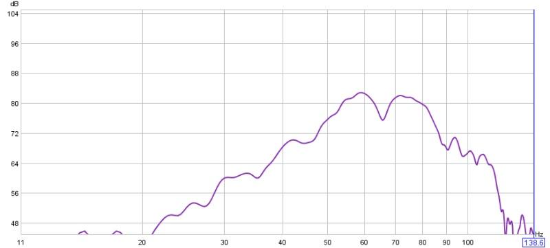 My first graph....-mbm_only.jpg