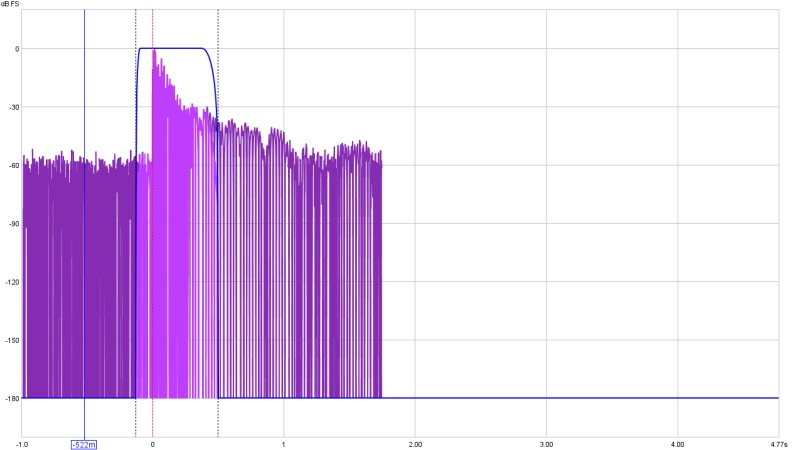 Please critique my graph-me-me-impulse.jpg